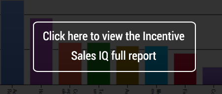 Comprehensive-Incentive-Sales-IQ-Survey-Results