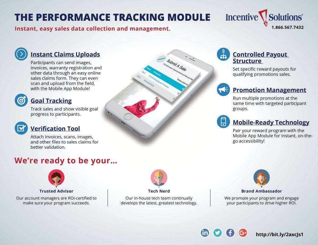 performance tracking sales tracking incentive solutions