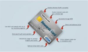 Email Reward Card