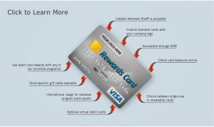 Email Reward Card_Click To Learn More