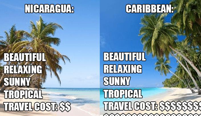 nicaragua_meme_caribbean