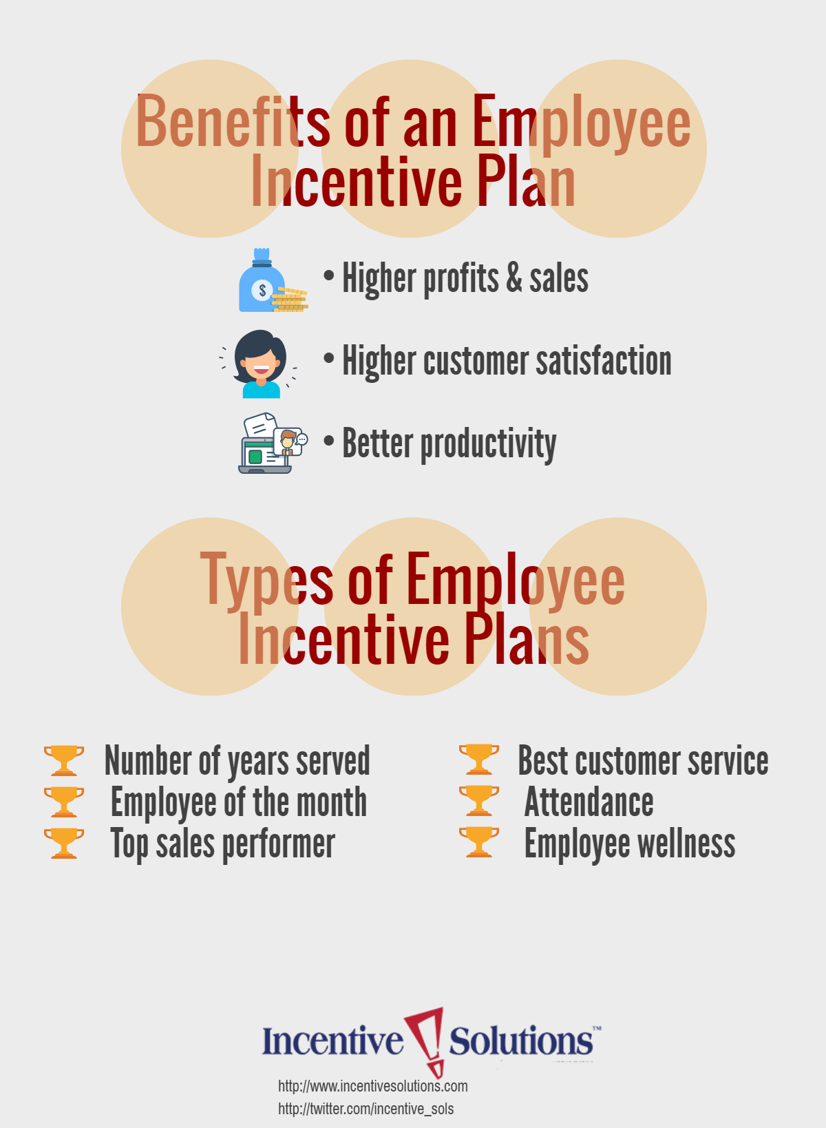 employee incentive plans