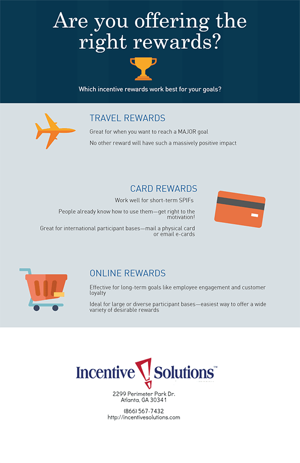 types-of-incentive-rewards_Full-Infographic(v2)