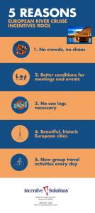 European River Cruises as Travel Incentives
