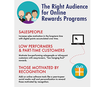 online-rewards-infographic(v2)