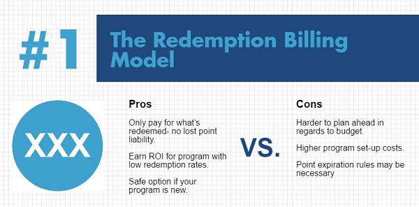 redemption billing model