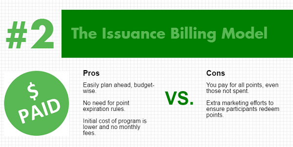2 - issuance billing model