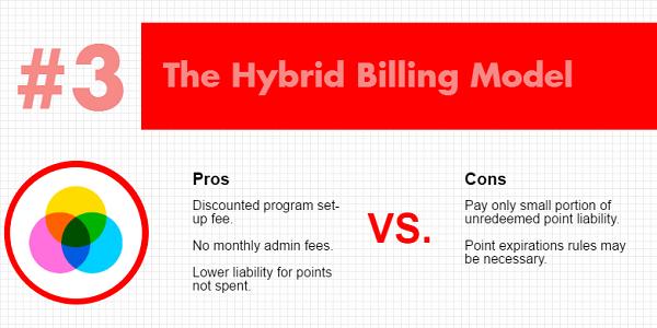 3 - hybrid billing model