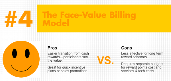 4 - face value billing model