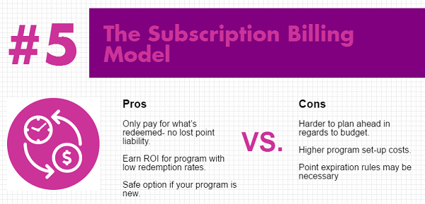 5 - subscription billing model