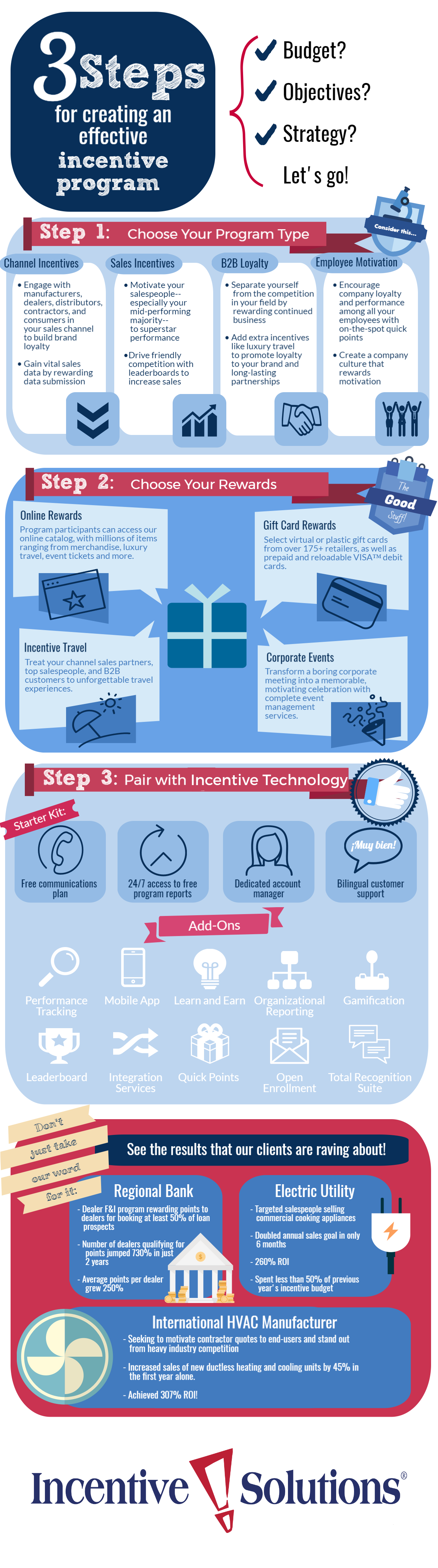 Successful Incentive Program Infographic - Incentive Solutions
