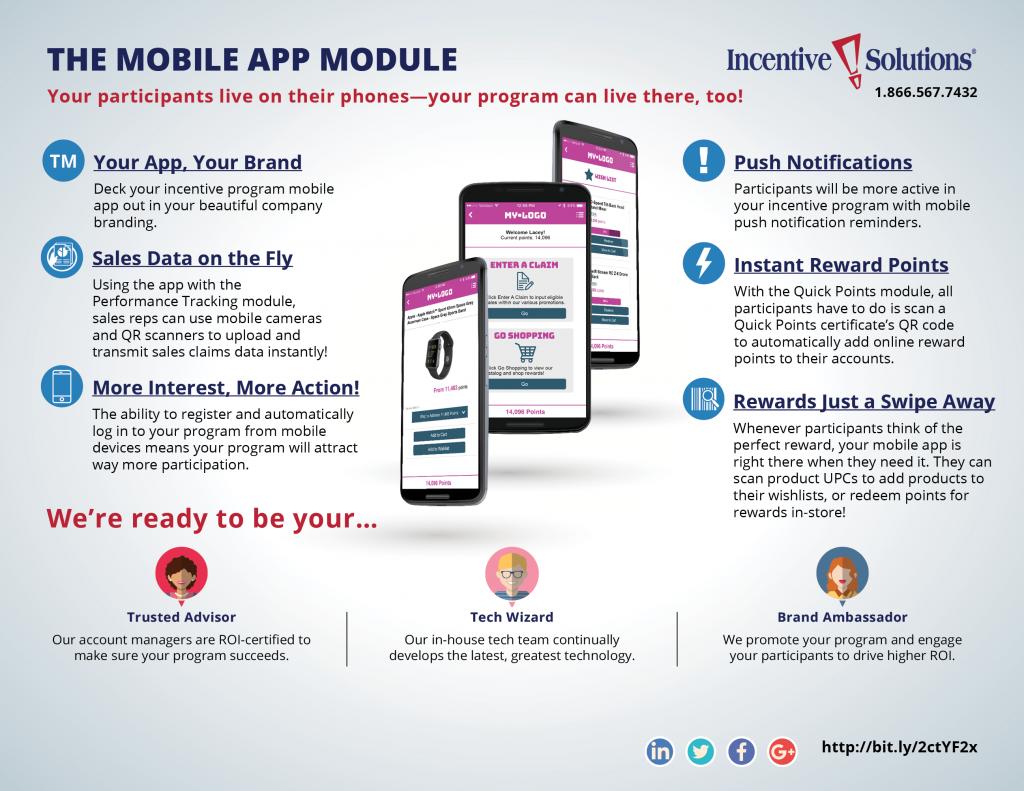 Incentive App