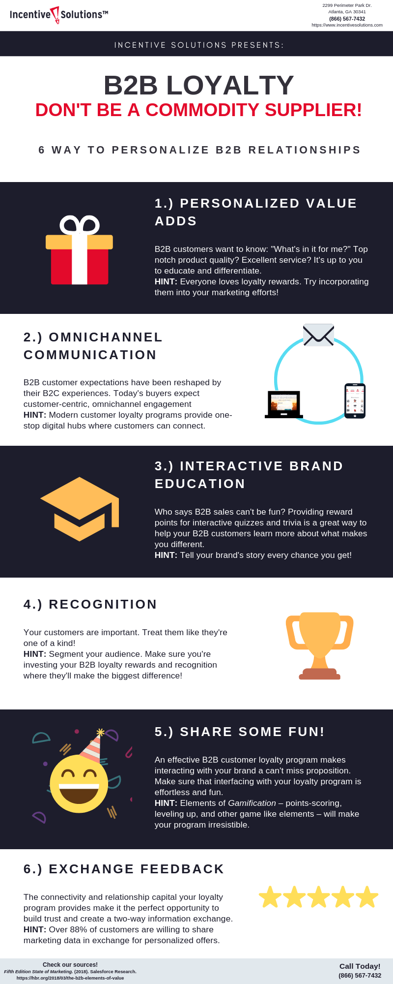 B2B Loyalty Program Strategy Infographic Preview