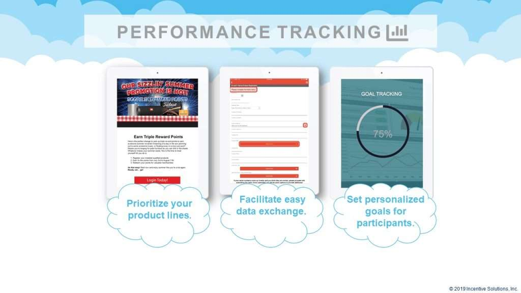 Loyalty Software Performance Tracking