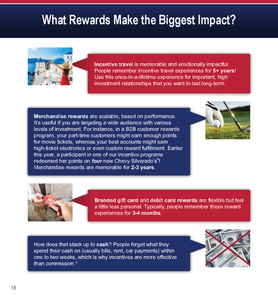 Choosing the Right Incentive Rewards 20-60-20