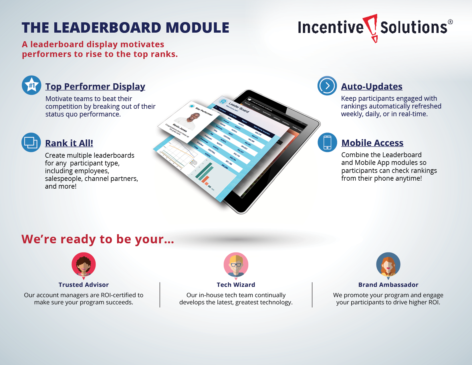 leader board incentive solutions sales sheet