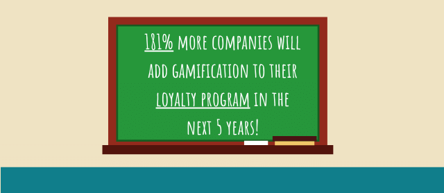 Loyalty Program Gamification Stat