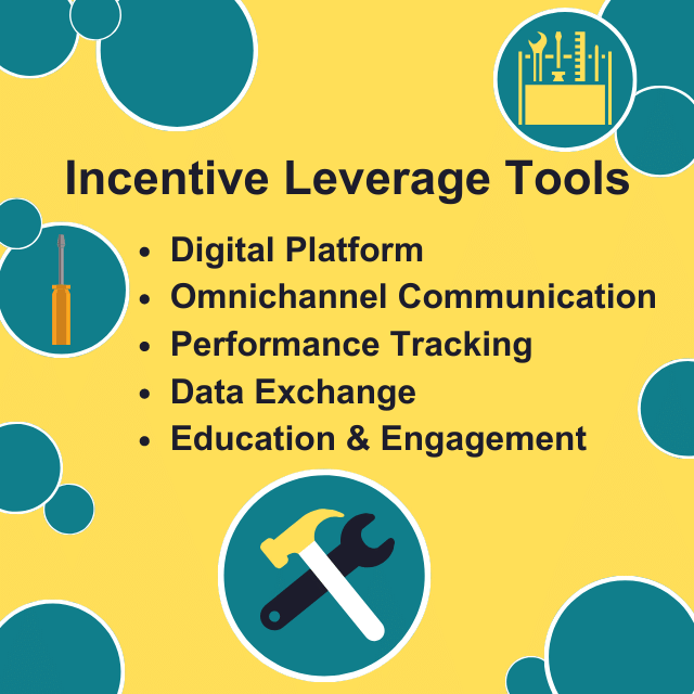 incentive leverage tools