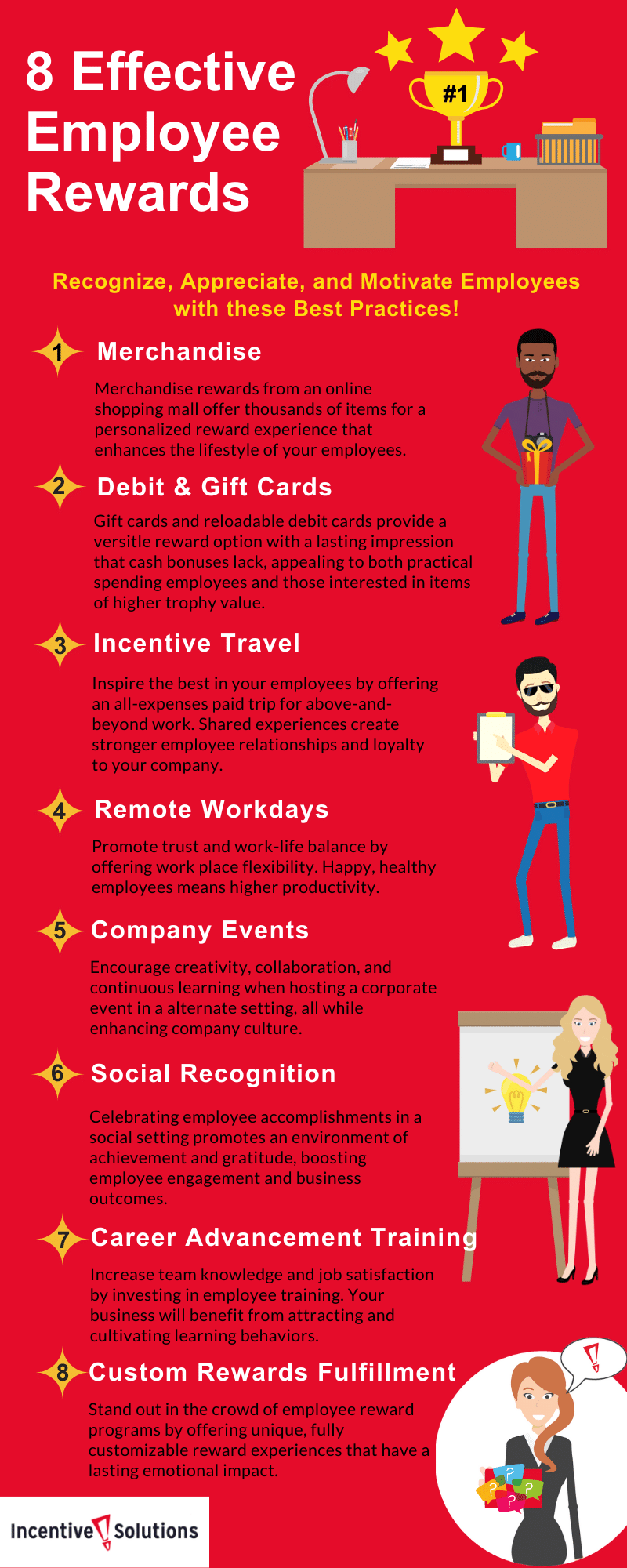 8 Best Employee Rewards