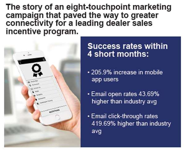 Sales Incentive Examples 2