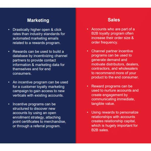 Sales-vs-Marketing-Executive-Support-PS