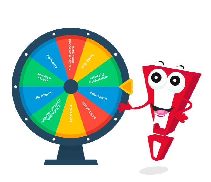 sales incentives gamification