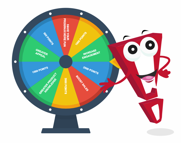 gamification sales incentives